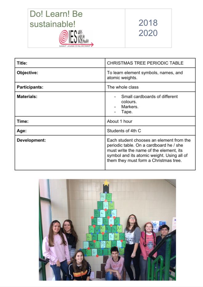 CHRISTMAS TREE PERIÒDIC TABLE